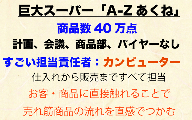 がっちりマンデー|A-Zあくね.jpg