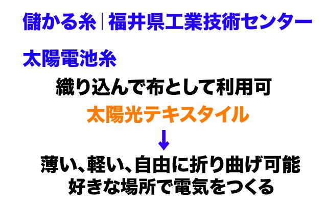 がっちりマンデー 福井県工業技術センター.jpg
