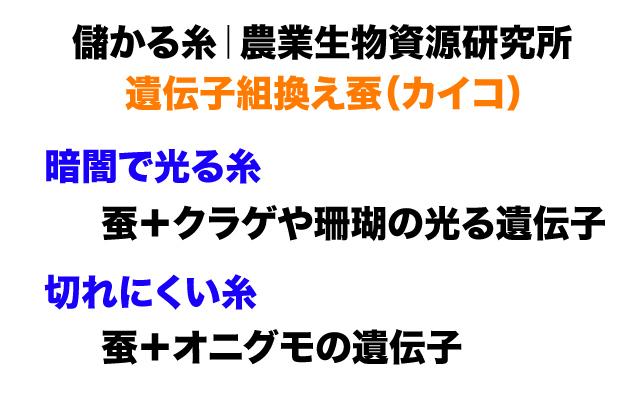 がっちりマンデー 農業生物資源研究所.jpg