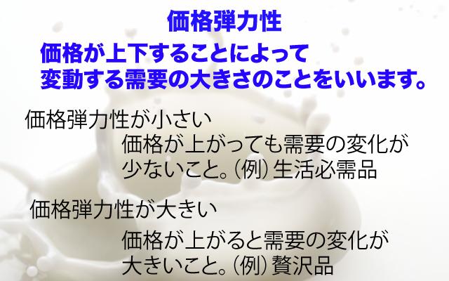 オイコノミア|価格弾力性.jpg
