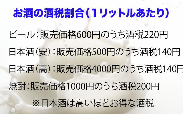 オイコノミア|酒税.jpg