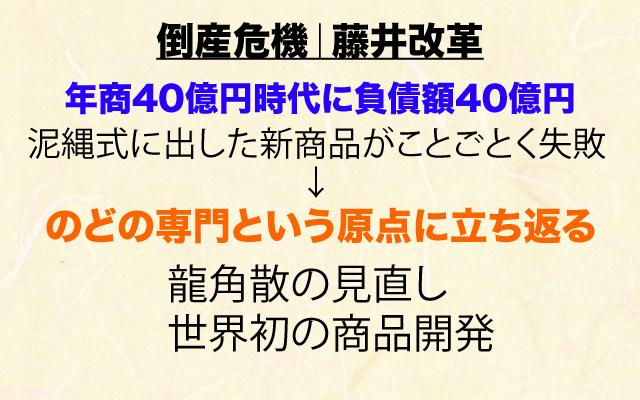 カンブリア宮殿|倒産危機藤井改革.jpg