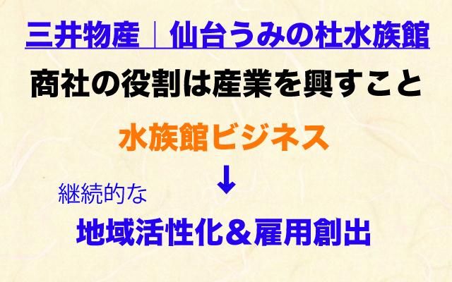 ガイアの夜明け|三井物産.jpg