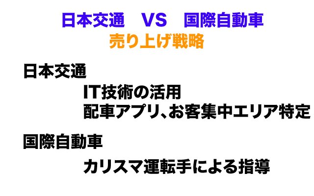 ガイアの夜明け|売り上げ戦略.jpg