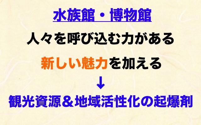 ガイアの夜明け|水族館・博物館.jpg