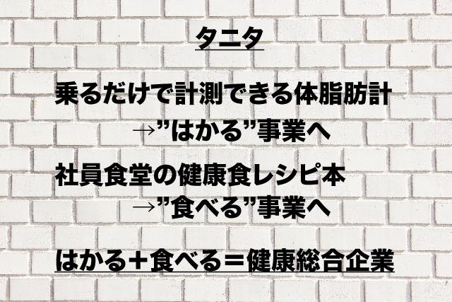 タニタ|健康総合企業.jpg