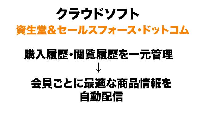 ワールドビジネスサテライト|資生堂.jpg