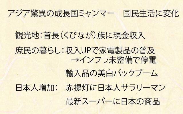 国民生活に変化.jpg