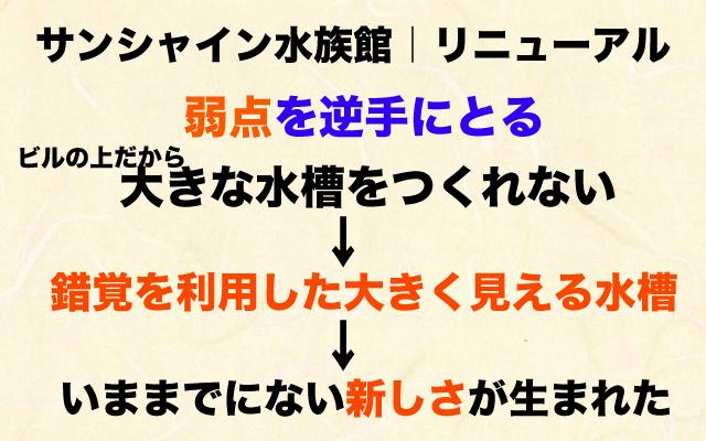 夢の扉|サンシャイン水族館.jpg