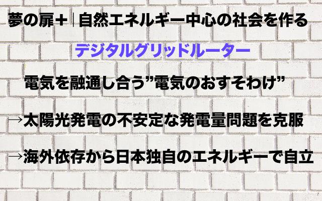 夢の扉|デジタルグリッドルーター.jpg