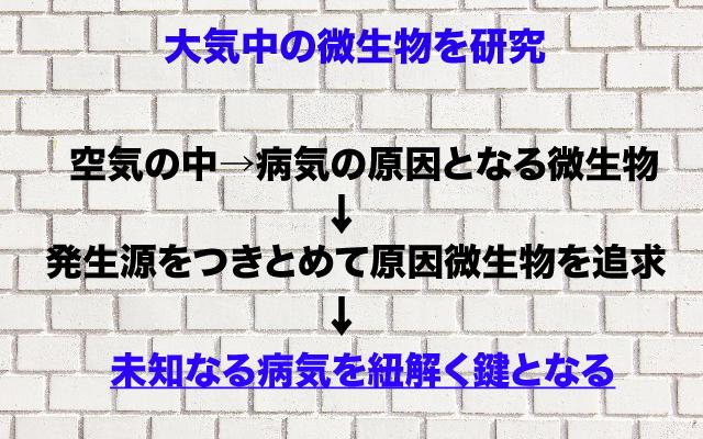 夢の扉|大気中の微生物研究.jpg