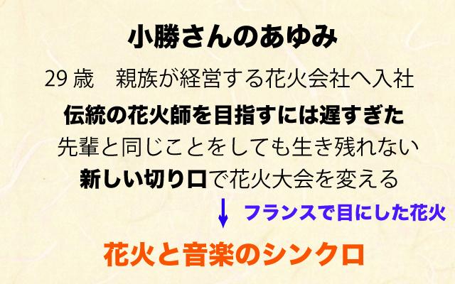 夢の扉 小勝さんのあゆみ.jpg