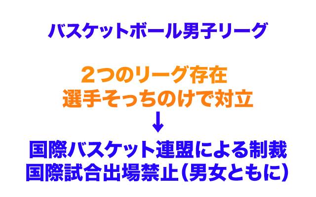情熱大陸|バスケットボール男子リーグ.jpg