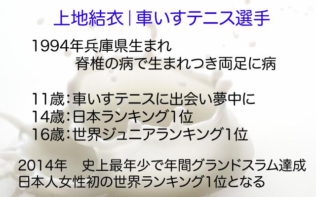 情熱大陸|上地結衣経歴.jpg