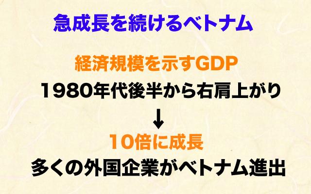 未来世紀ジパング|ベトナムGDP10倍.jpg