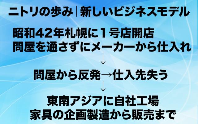 経済フロントライン|ニトリの歩み.jpg